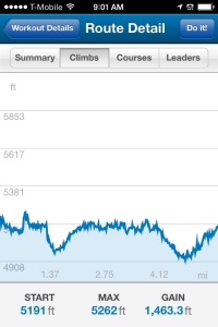 elevation gain on yesterday's run